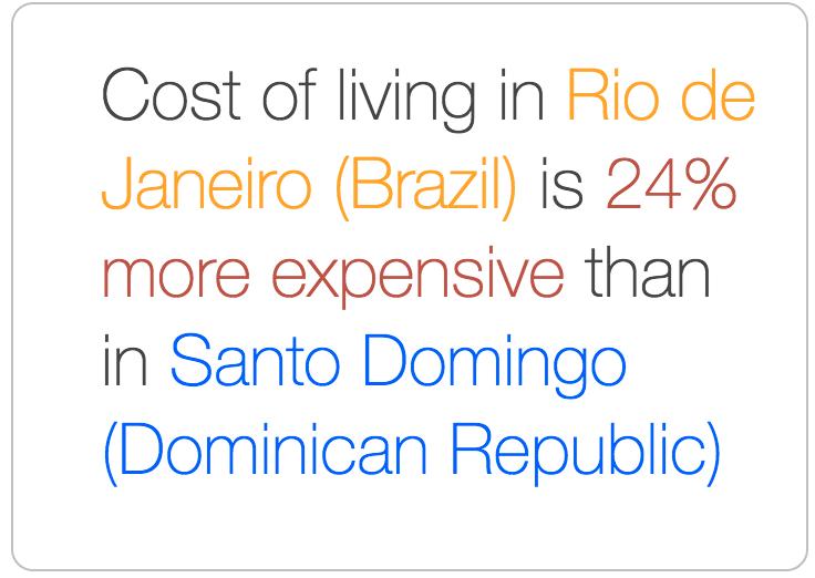 Rio de Janeiro is more expensive than Santo Domingo