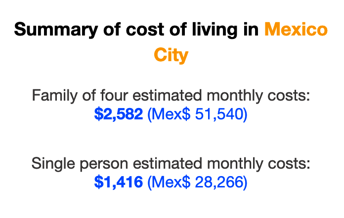 cost-of-living-mexico-city