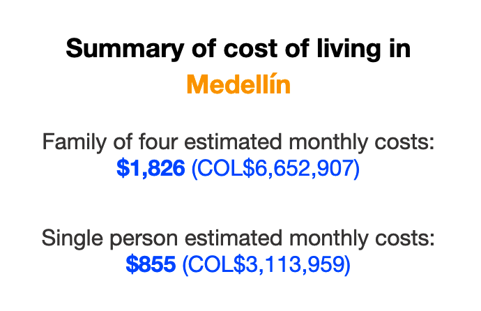 cost-of-living-medellin