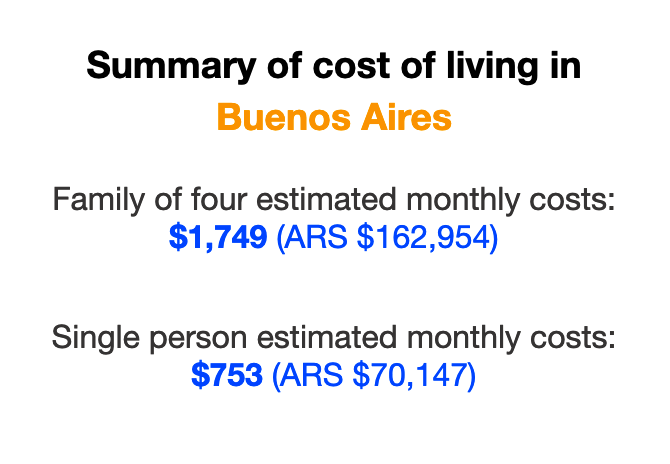 buenos-aires-cost-of-living