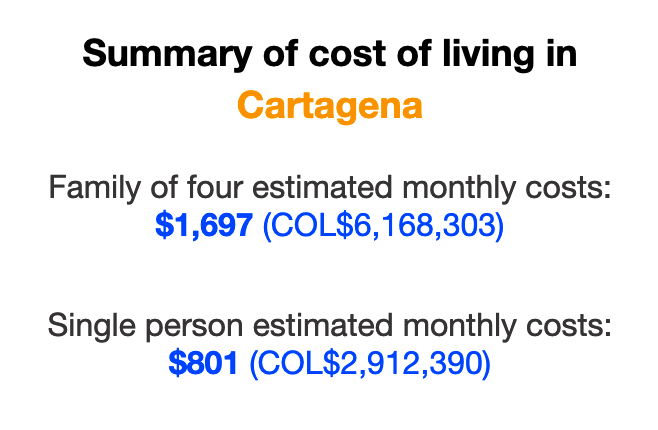cost-of-living-cartagena-colombia