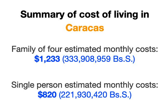 cost-of-living-caracas-venezuela