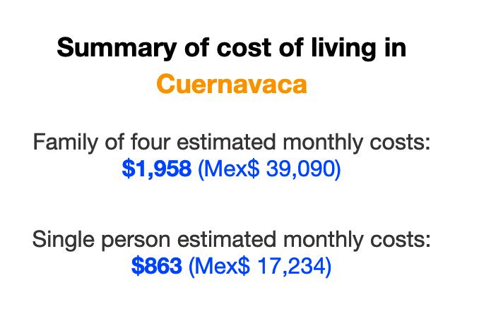 cost-of-living-cuernavaca-mexico