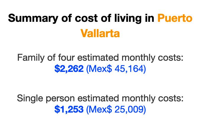 cost-of-living-puerto-vallarta
