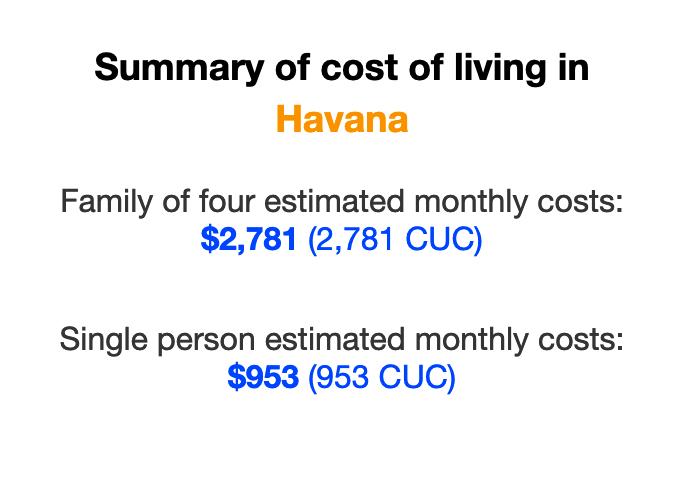 cost-of-living-havana