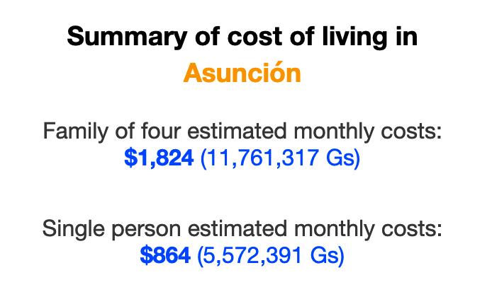 cost-of-living-asuncion