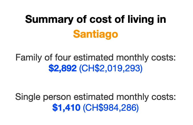 cost-of-living-santiago-chile