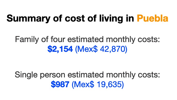 cost-of-living-puebla-mexico