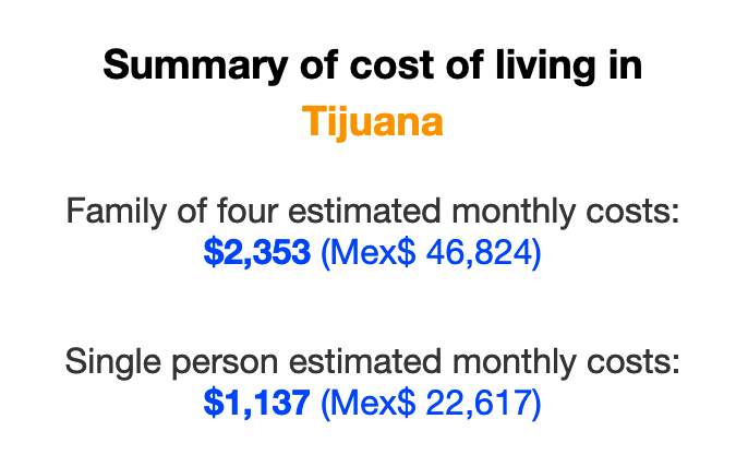 tijuana-cost-of-living