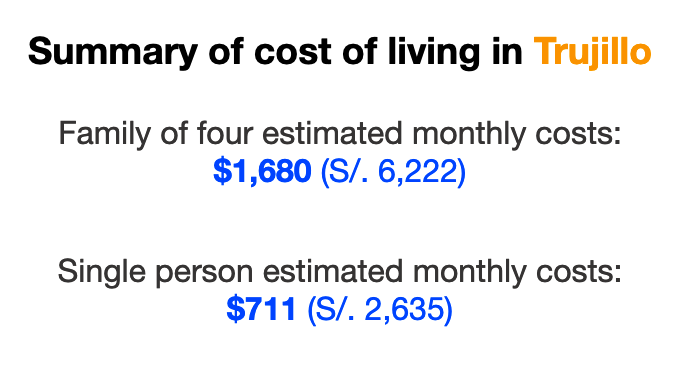 cost-of-living-trujillo-peru