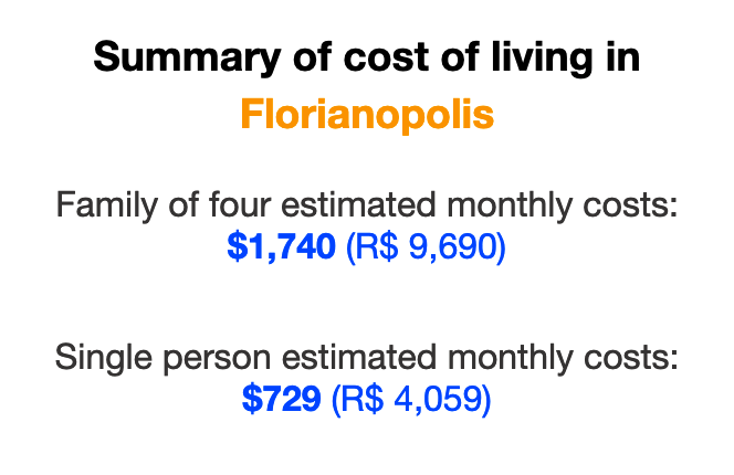 cost-of-living-florianopolis-brazil