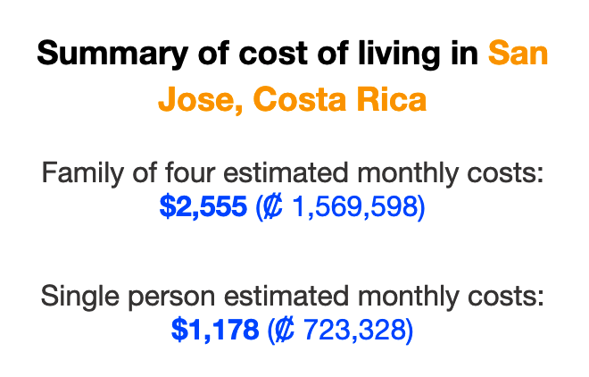 cost-of-living-san-jose-costa-rica