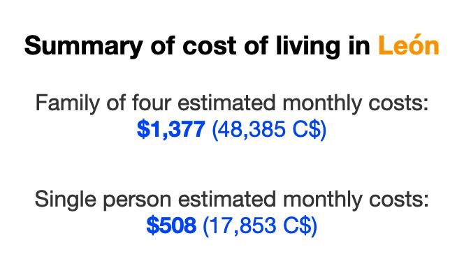cost-of-living-leon-nicaragua