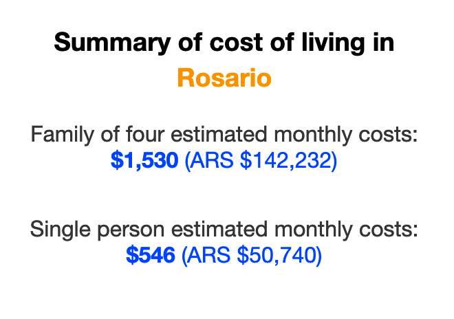 cost-of-living-rosario-argentina