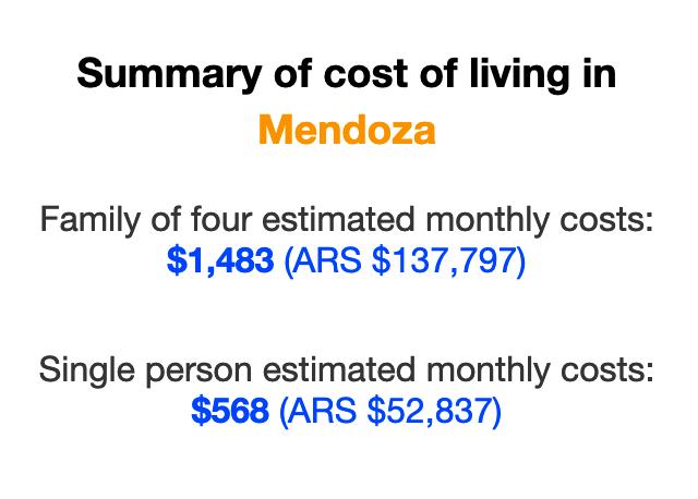 cost-of-living-mendoza-argentina
