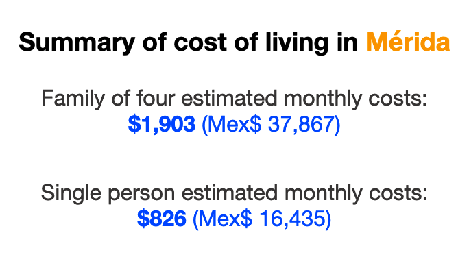 cost-of-living-merida-mexico