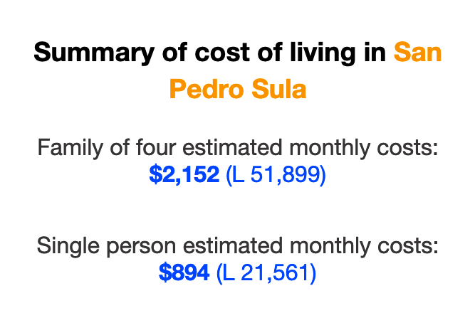 cost-of-living-san-pedro-sula