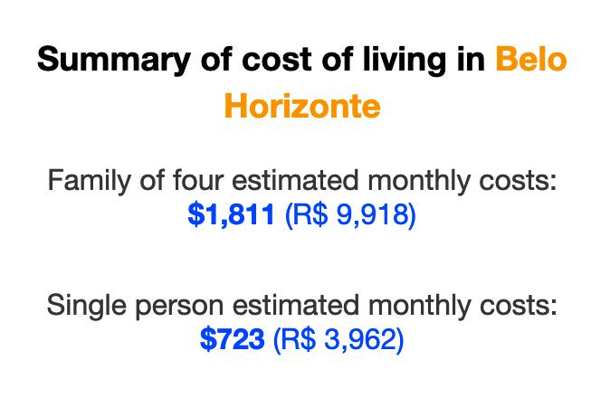 cost-of-living-belo-horizonte