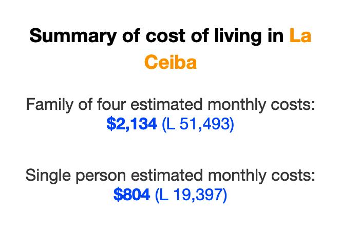 cost-of-living-la-ceiba-honduras