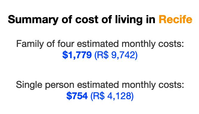 cost-of-living-recife-brazil