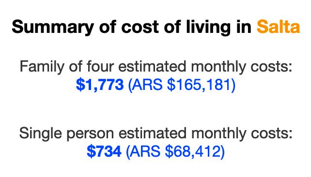 cost-of-living-salta-argentina