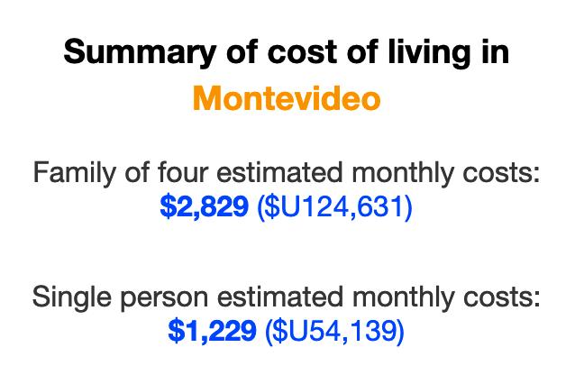 cost-of-living-montevideo-uruguay