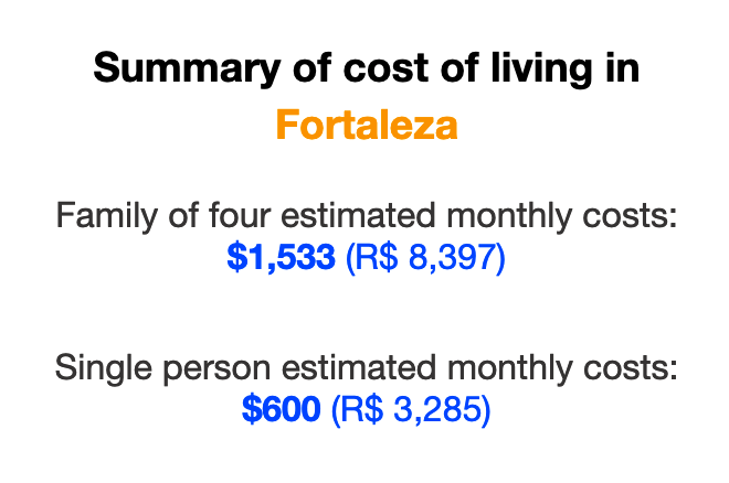 cost-of-living-fortaleza-brazil