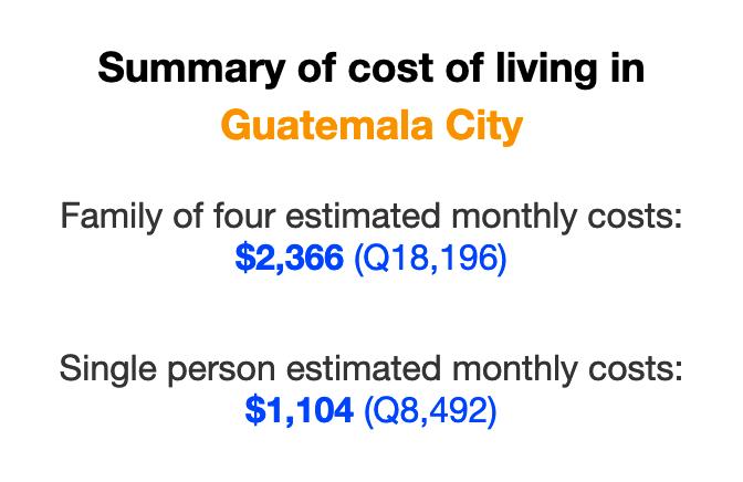 cost-of-living-guatemala-city