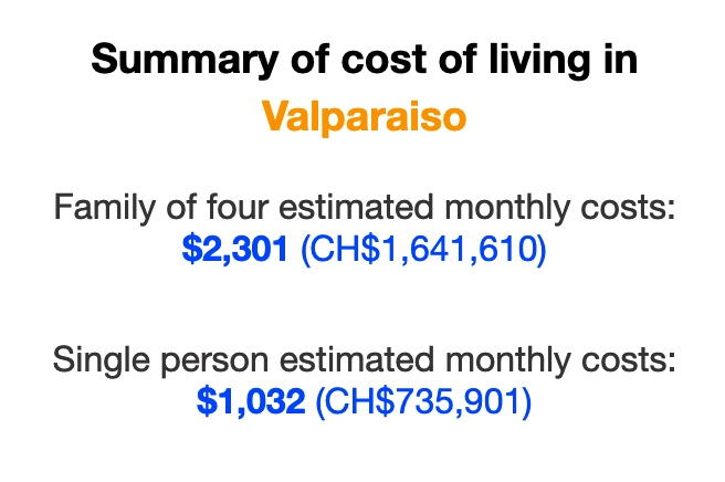 cost-of-living-valparaiso-chile